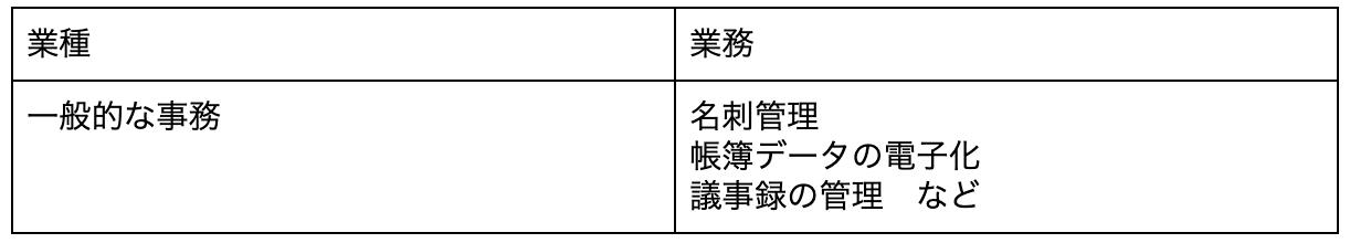 種類分けの図表